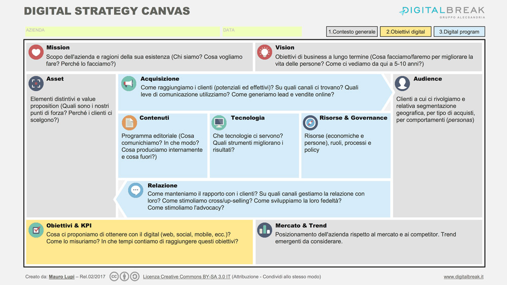 db_digital-strategy-canvas_r01